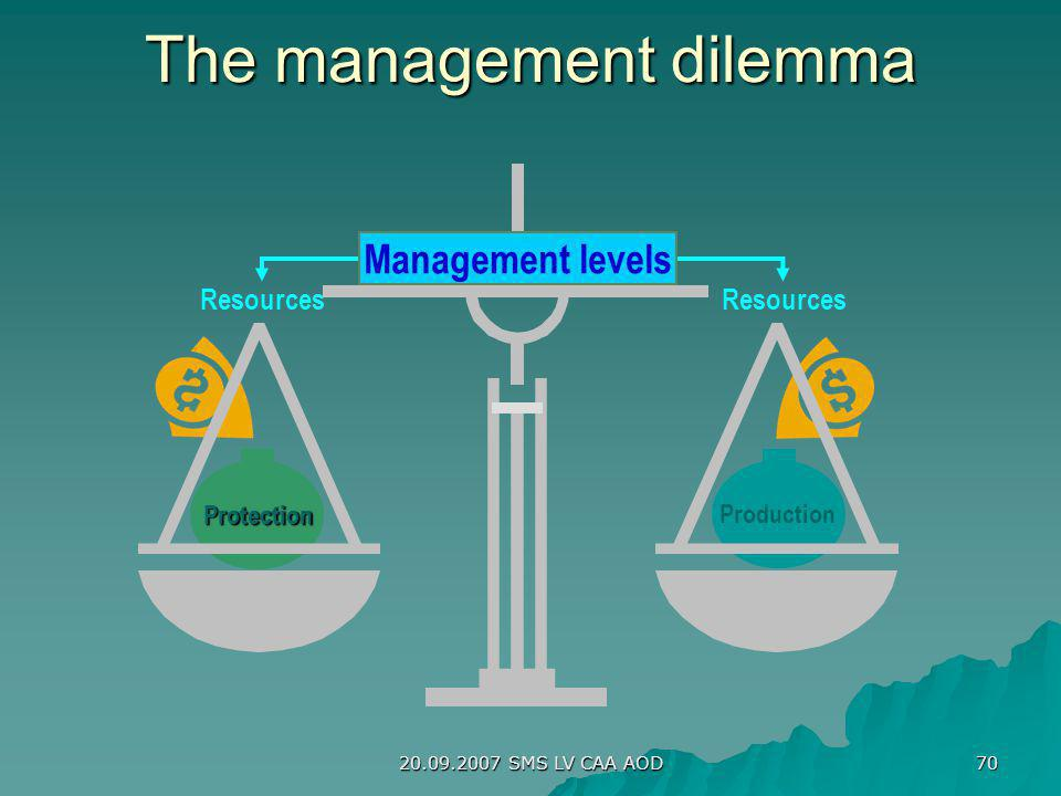 Think You Can Solve a Management Dilemma?