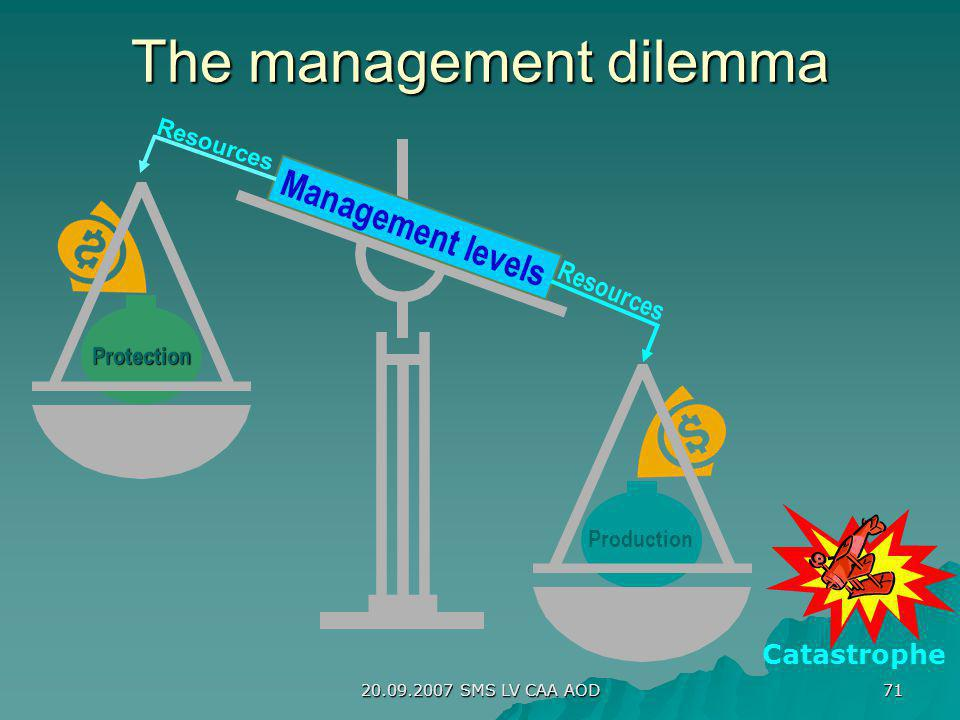 The management dilemma