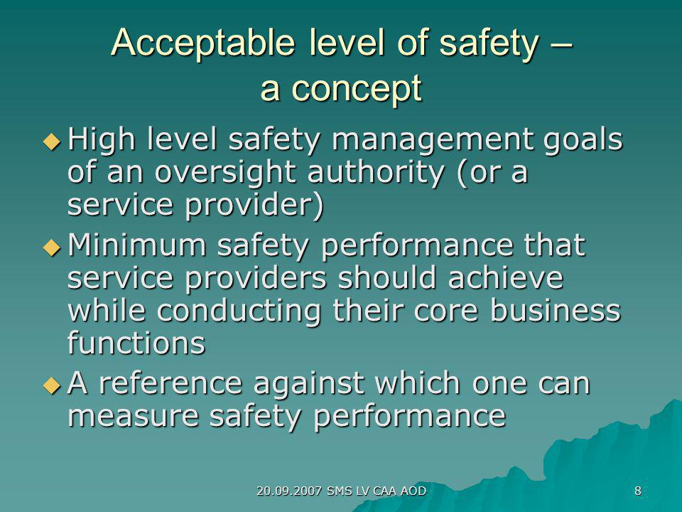 Acceptable level of safety – a concept