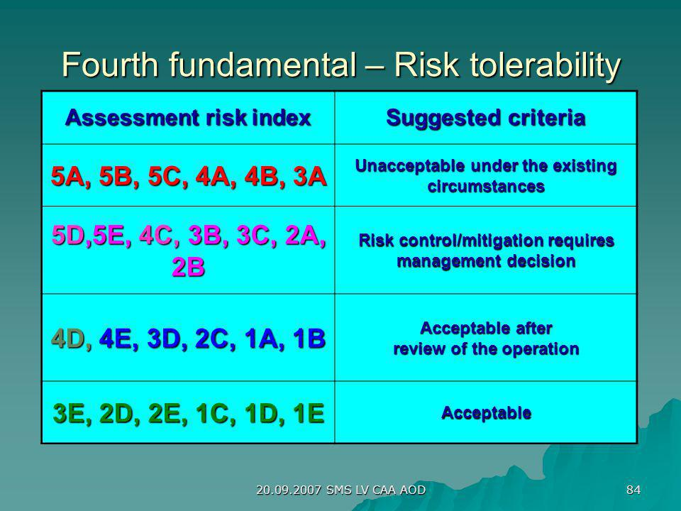 Fourth fundamental – Risk tolerability