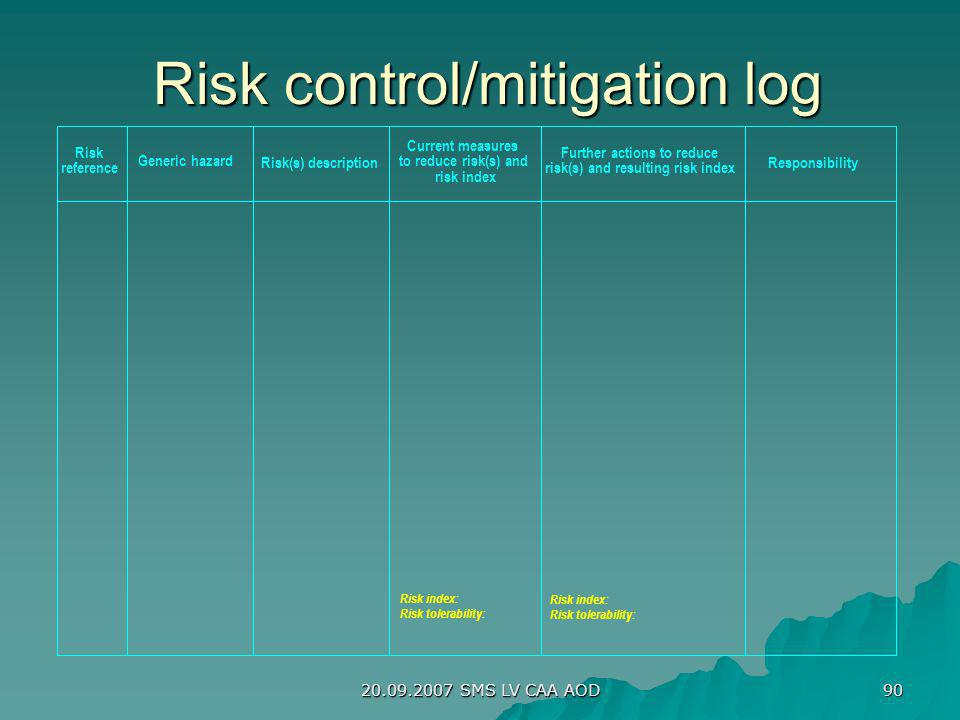 Risk control/mitigation log
