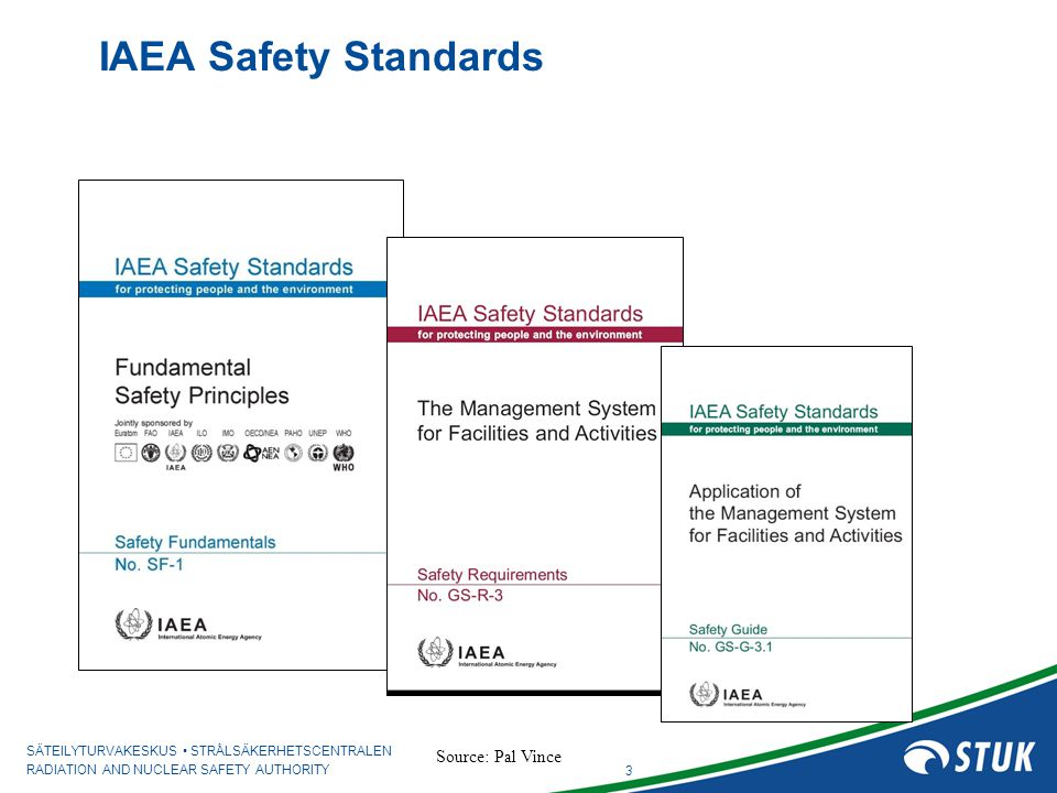 IAEA Safety Standards Source: Pal Vince