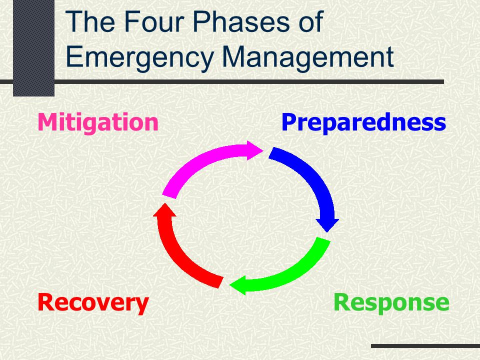 four phases of emergency management The four phases of emergency management as it applies to preparedness it's important to understand that there are distinct stages, or phases, to surviving through an emergency.