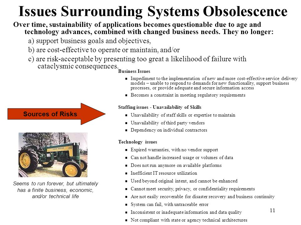 Issues Surrounding Systems Obsolescence