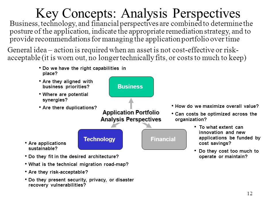 Key Concepts: Analysis Perspectives