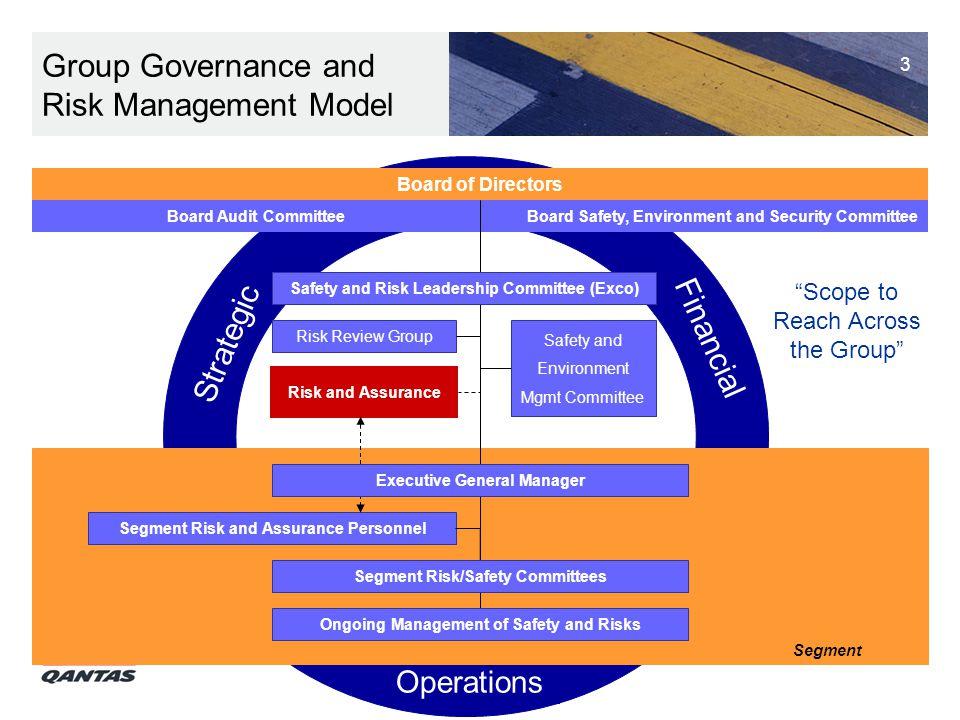 Group Governance and Risk Management Model