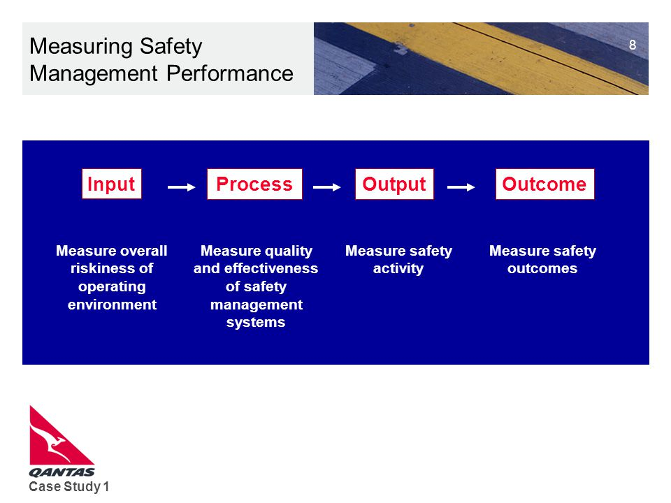 Measuring Safety Management Performance