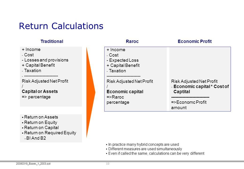 Return Calculations Traditional Raroc Economic Profit + Income Cost
