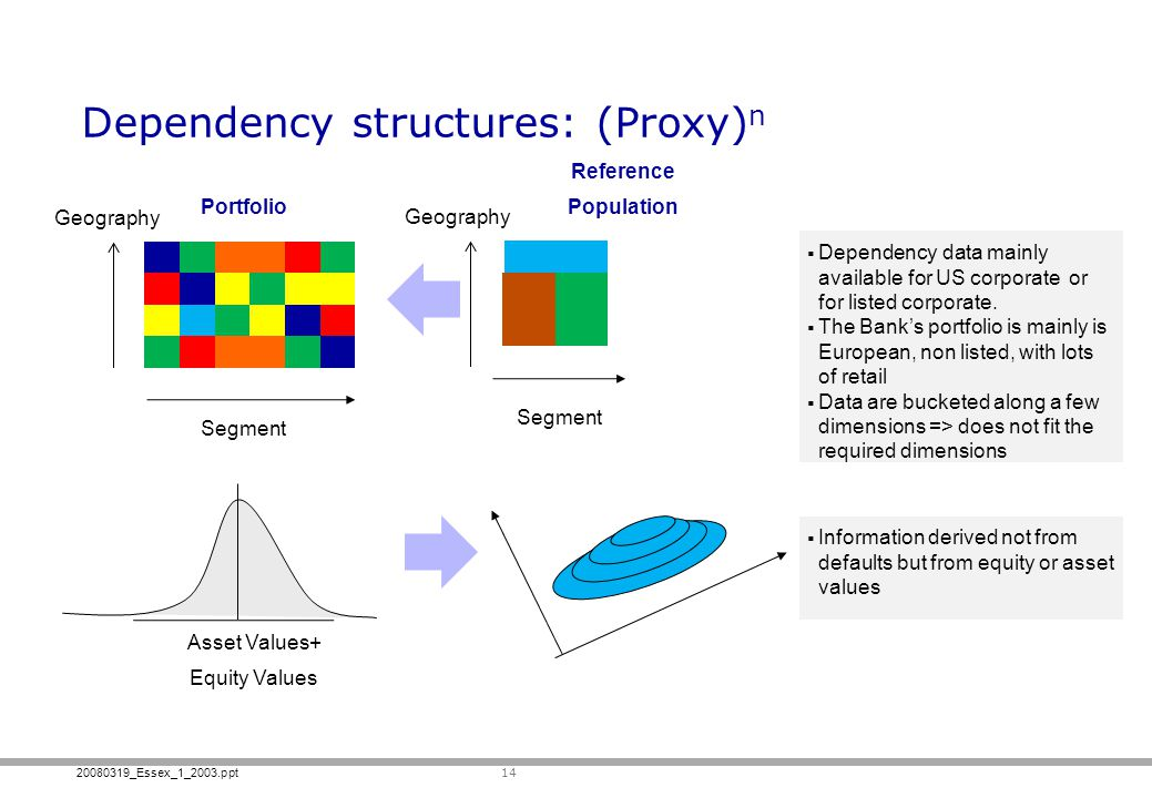 Dependency structures: (Proxy)n