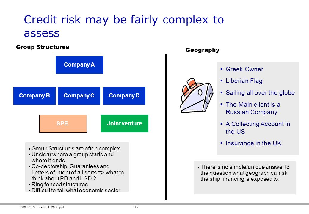 Credit risk may be fairly complex to assess