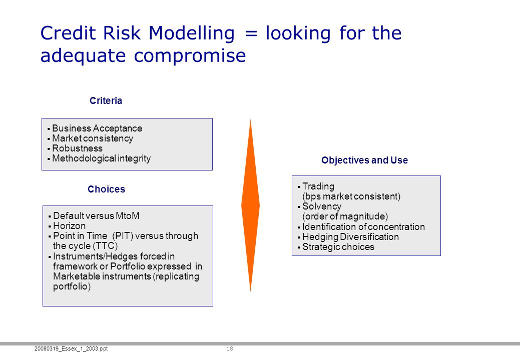 Credit Risk Modelling = looking for the adequate compromise