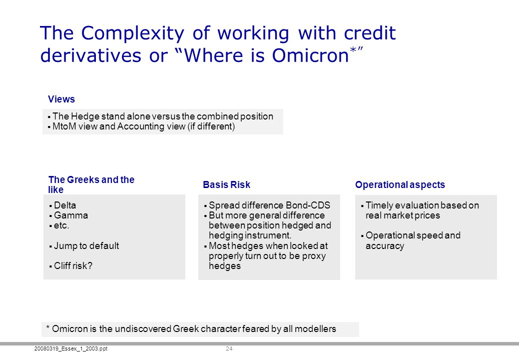 The Complexity of working with credit derivatives or Where is Omicron