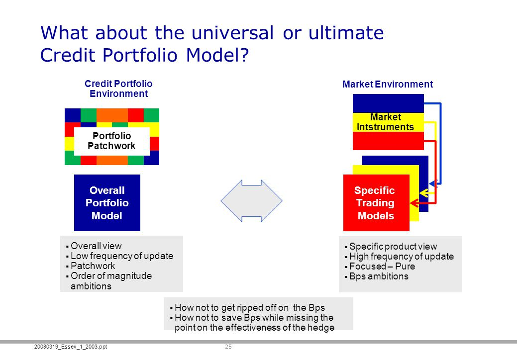 What about the universal or ultimate Credit Portfolio Model