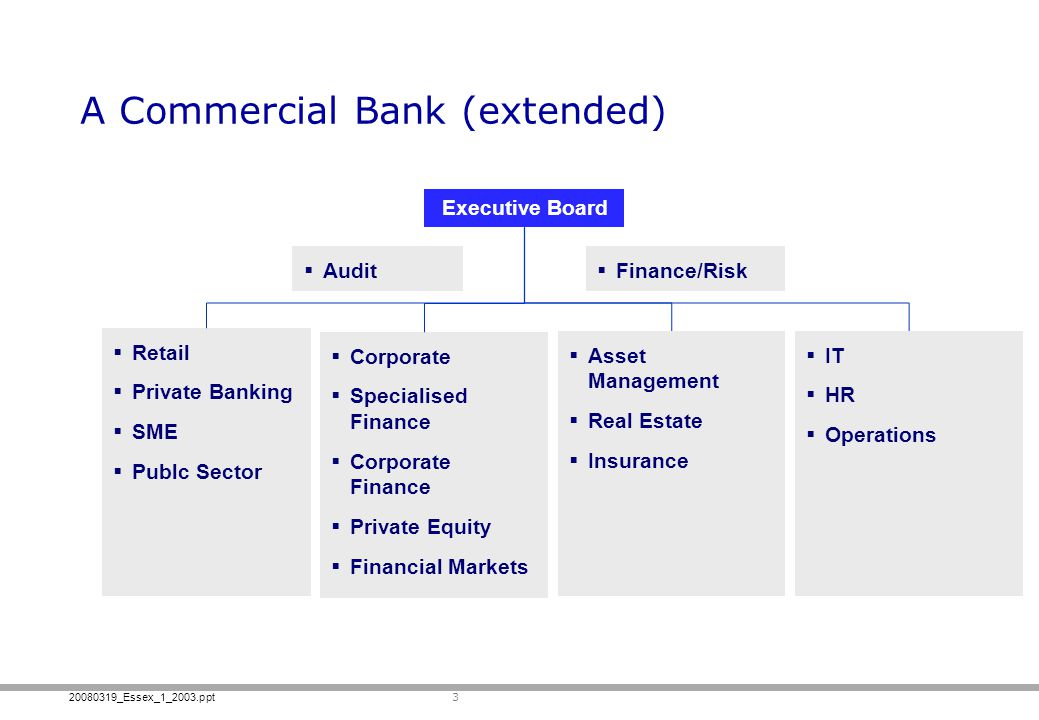 A Commercial Bank (extended)