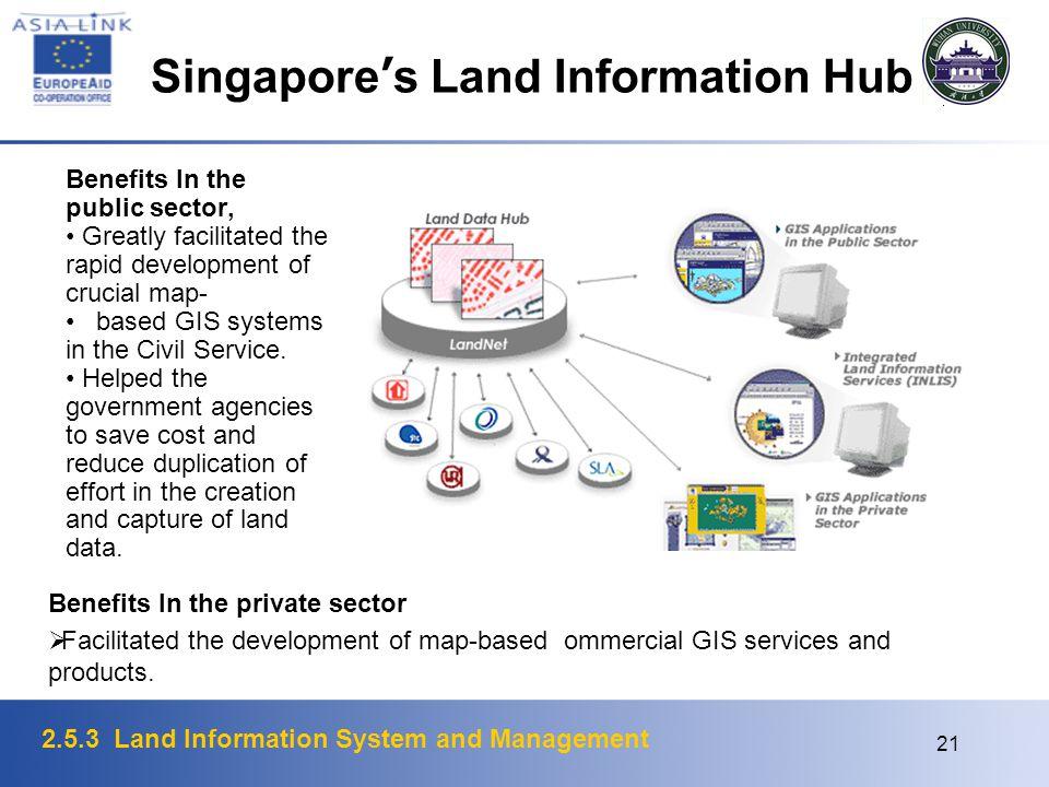 land information system and management ppt video online download. Black Bedroom Furniture Sets. Home Design Ideas