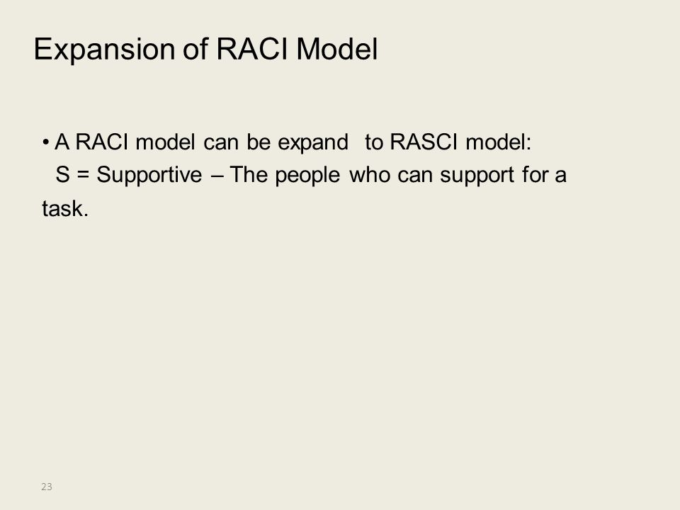 Expansion of RACI Model