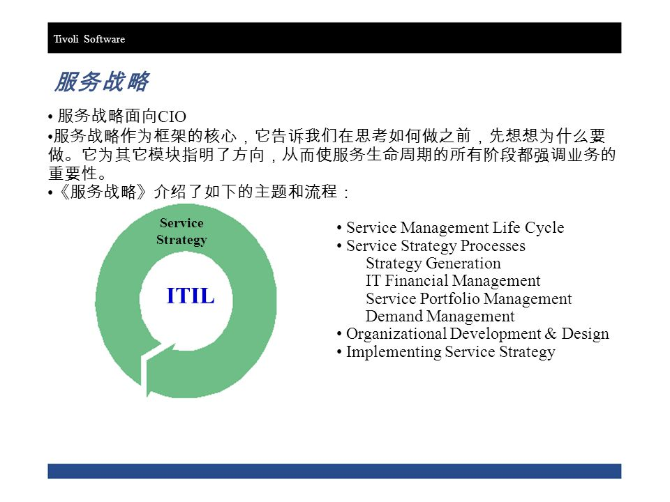 • Service Management Life Cycle • Service Strategy Processes