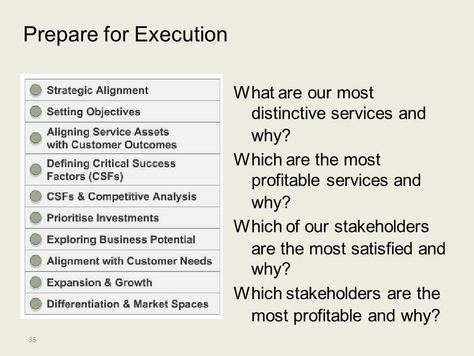 Prepare for Execution What are our most distinctive services and why