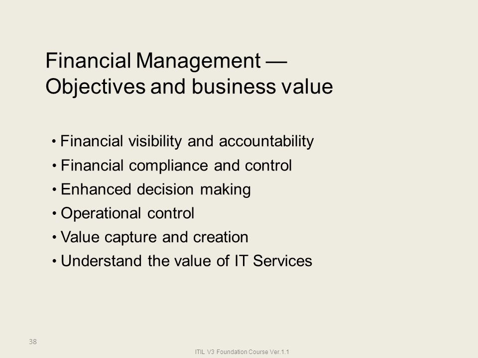 Financial Management — Objectives and business value
