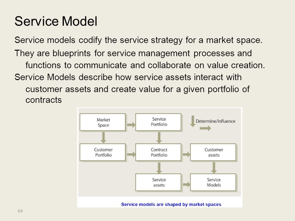 Service Model Service models codify the service strategy for a market space. They are blueprints for service management processes and.