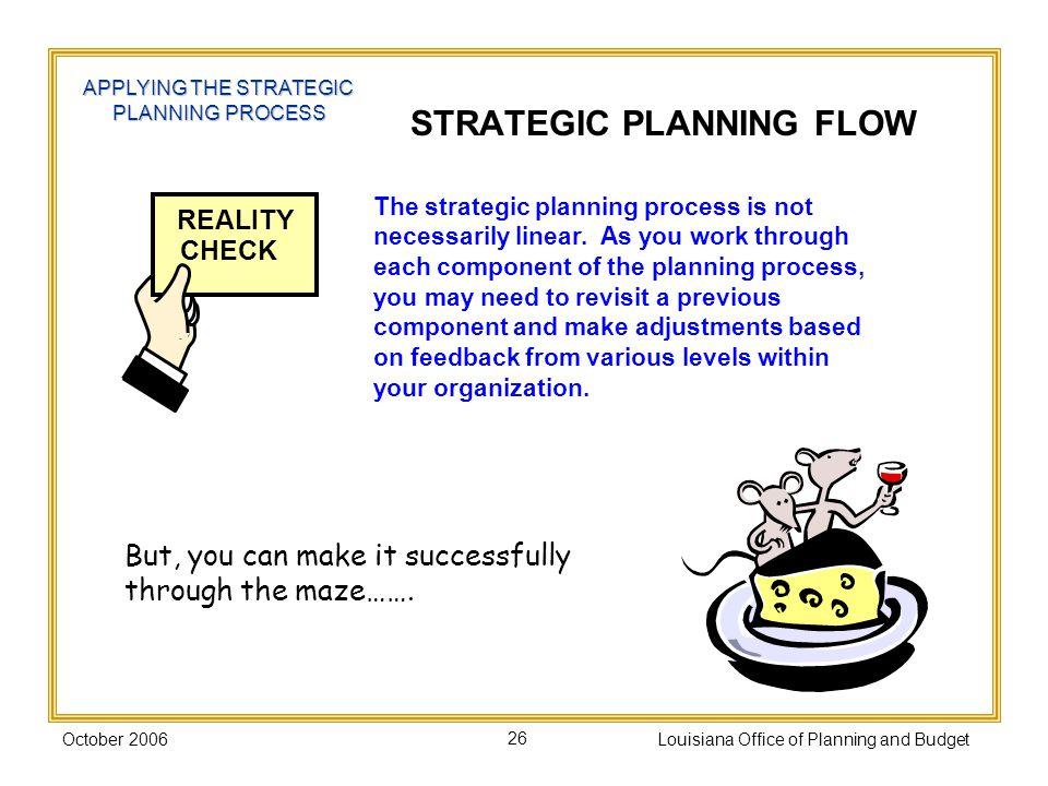 STRATEGIC PLANNING FLOW