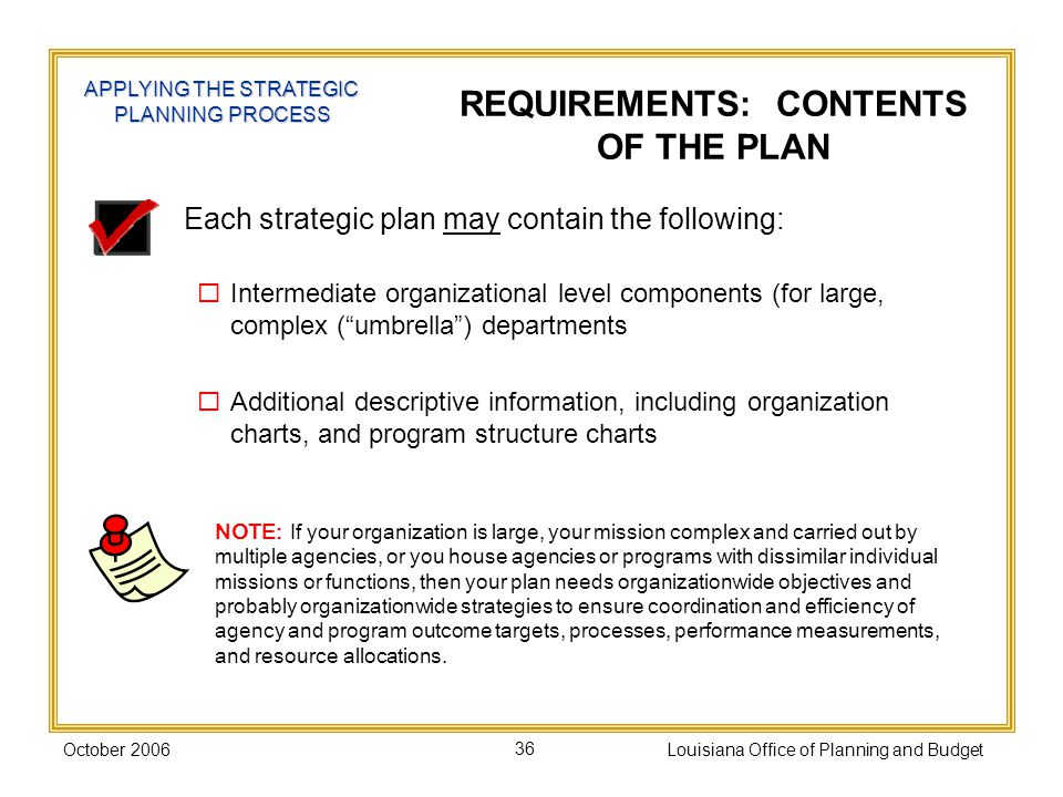 REQUIREMENTS: CONTENTS OF THE PLAN