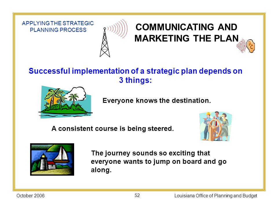 COMMUNICATING AND MARKETING THE PLAN