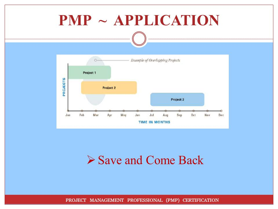 PMP ~ APPLICATION Save and Come Back