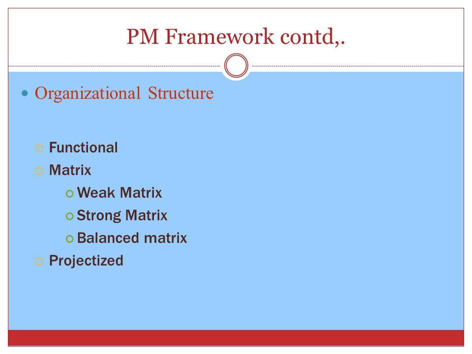 PM Framework contd,. Organizational Structure Functional Matrix