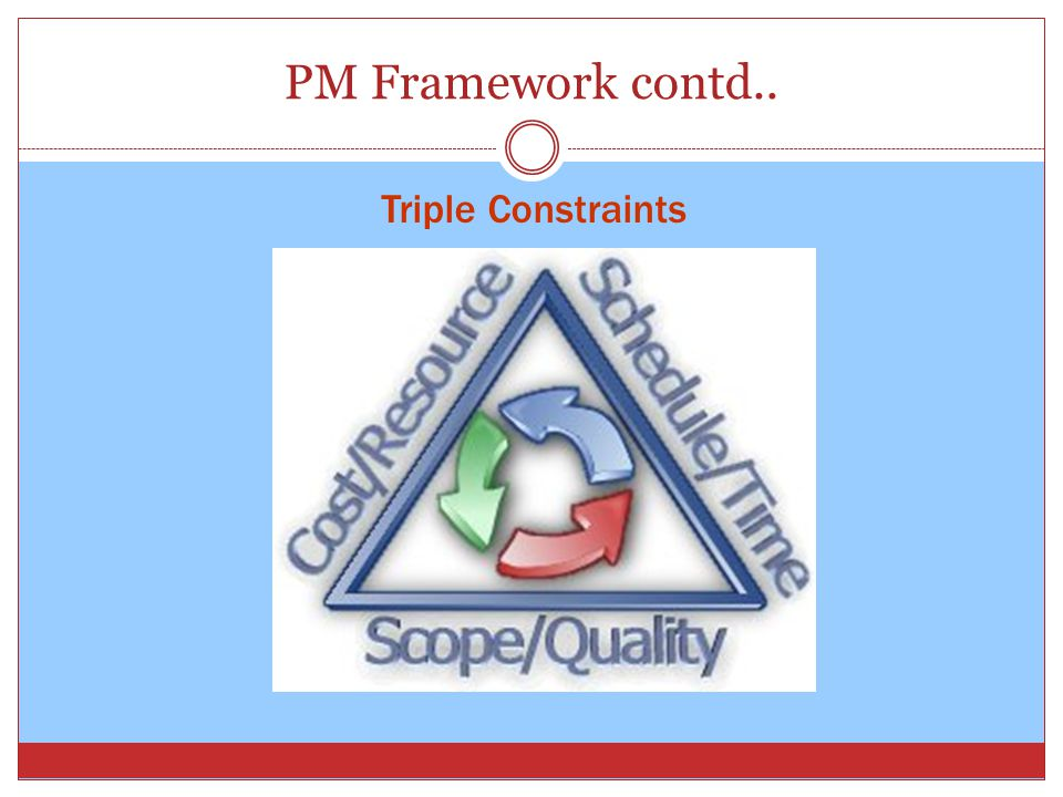 PM Framework contd.. Triple Constraints