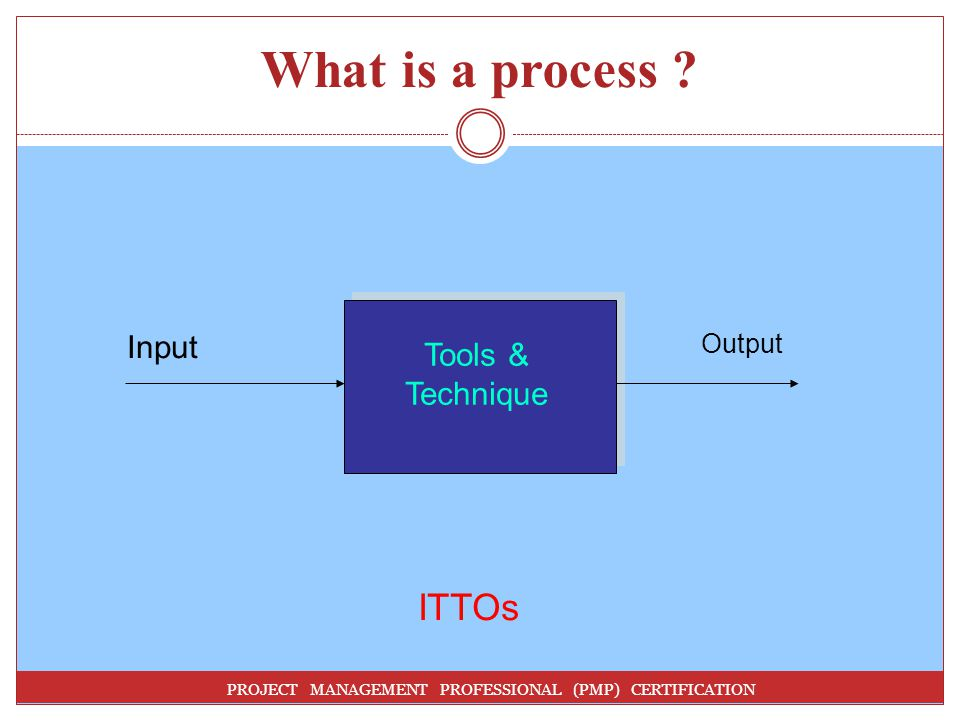 What is a process ITTOs Input Tools & Technique Output