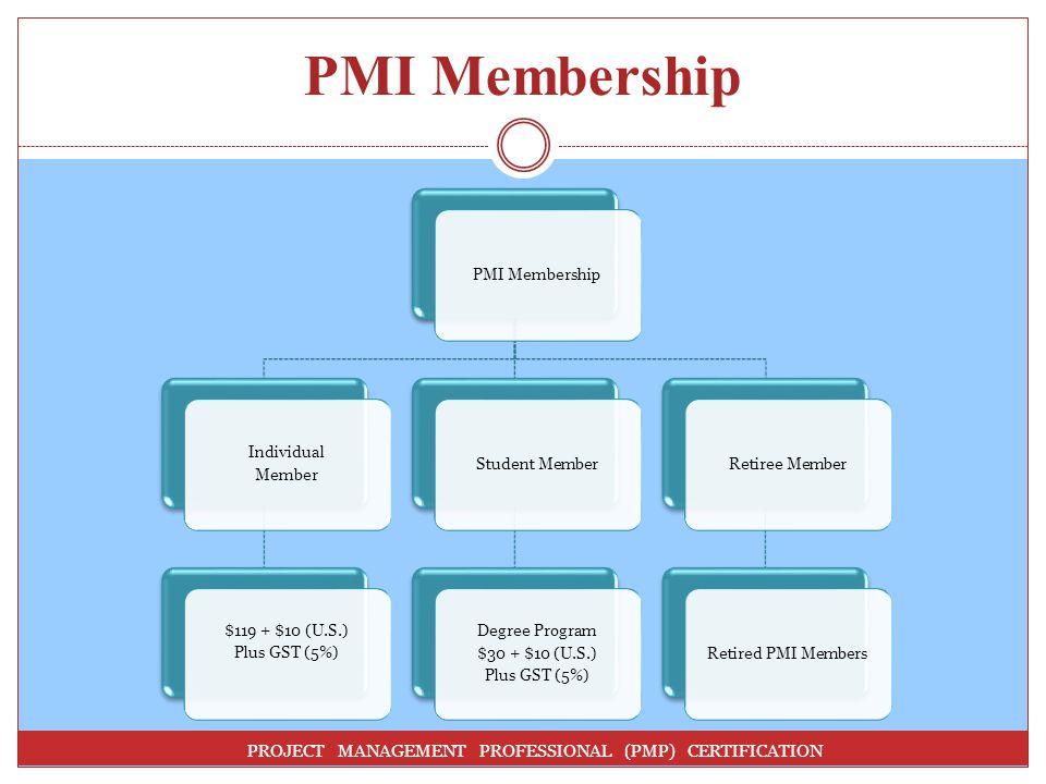 PMI Membership PMI Membership. Member. Individual. $119 + $10 (U.S.) Plus GST (5%) Student Member.