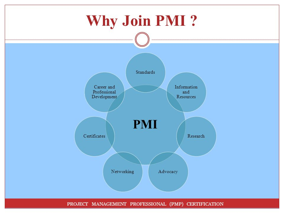 Why Join PMI PMI. Standards. Information and Resources. Research. Advocacy. Networking. Certificates.