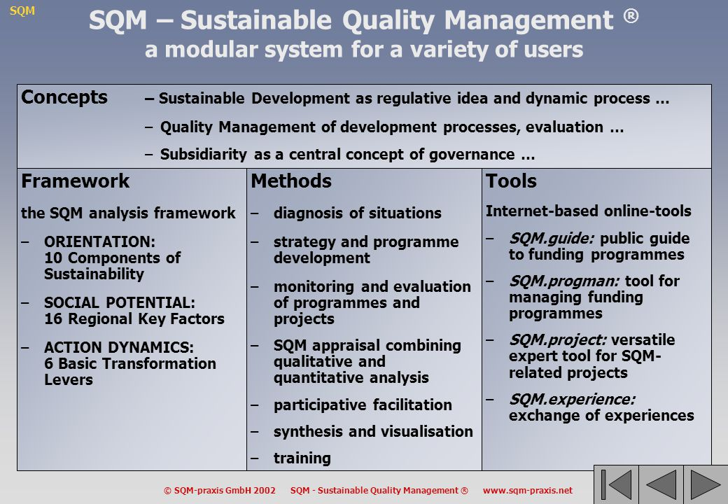 SQM – Sustainable Quality Management ® a modular system for a variety of users
