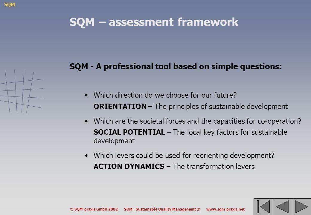 SQM – assessment framework