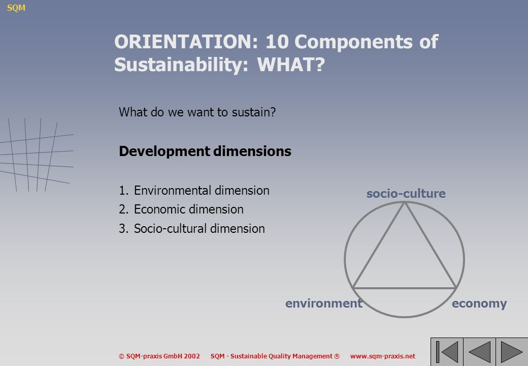 ORIENTATION: 10 Components of Sustainability: WHAT