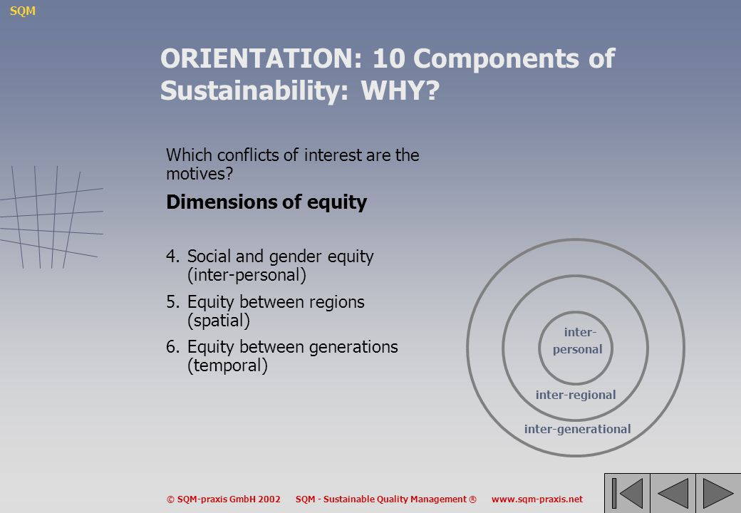 ORIENTATION: 10 Components of Sustainability: WHY