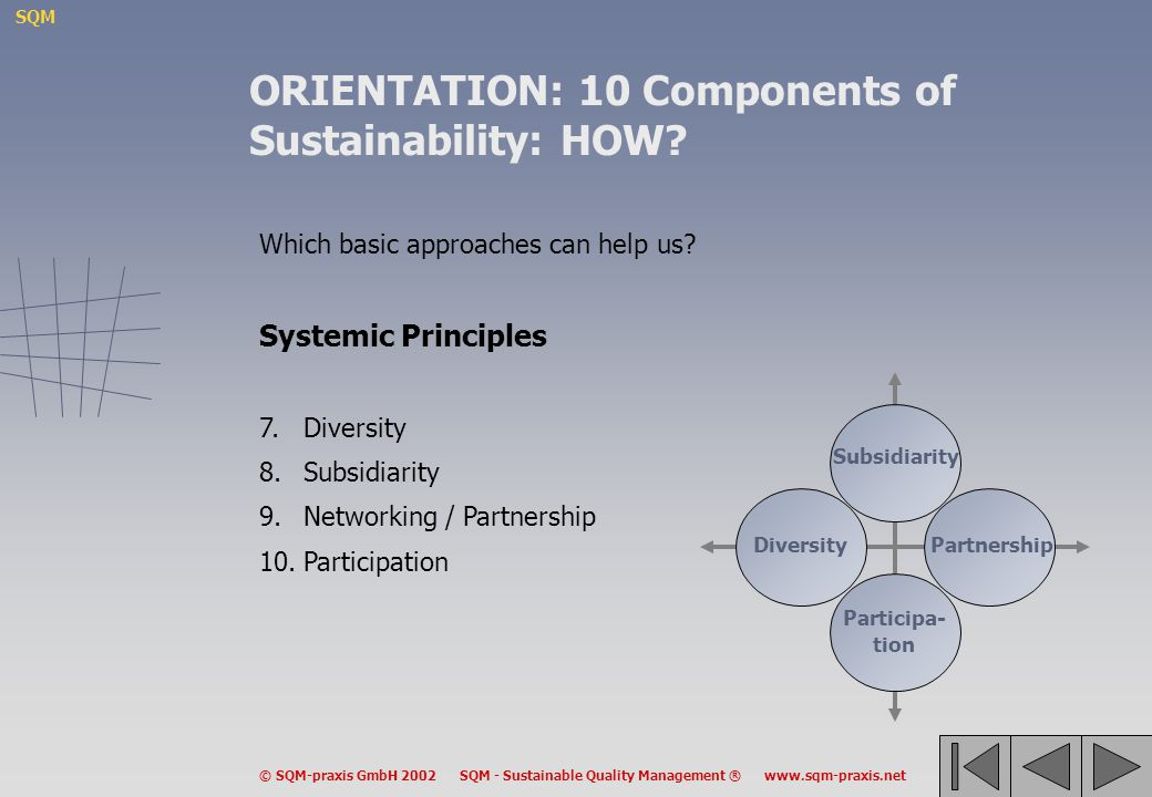 ORIENTATION: 10 Components of Sustainability: HOW