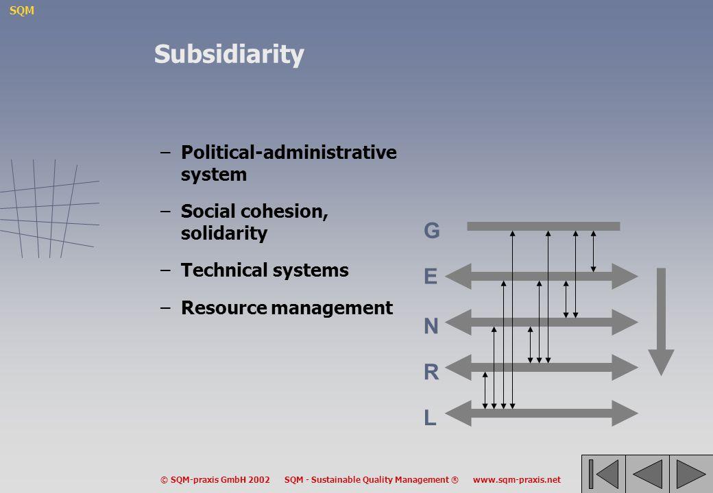Subsidiarity G E N R L Political-administrative system