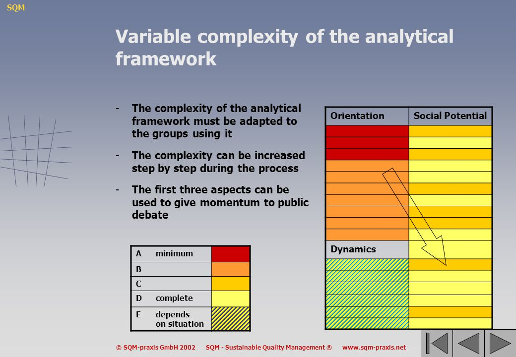 Variable complexity of the analytical framework