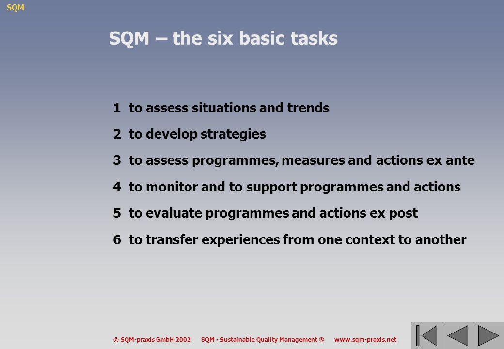 SQM – the six basic tasks