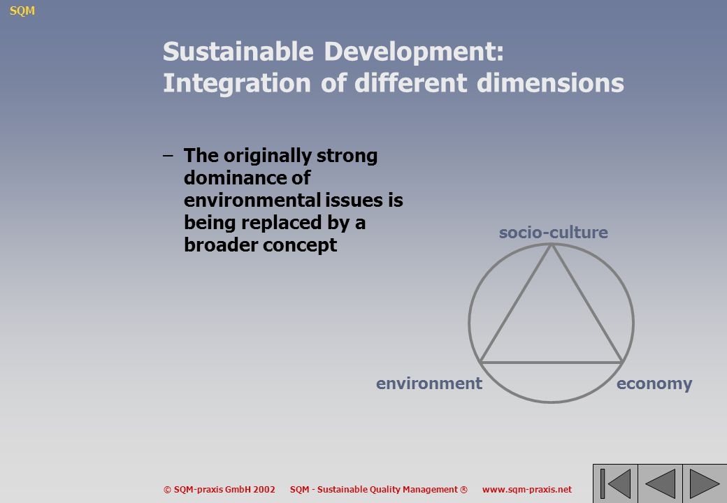 Sustainable Development: Integration of different dimensions