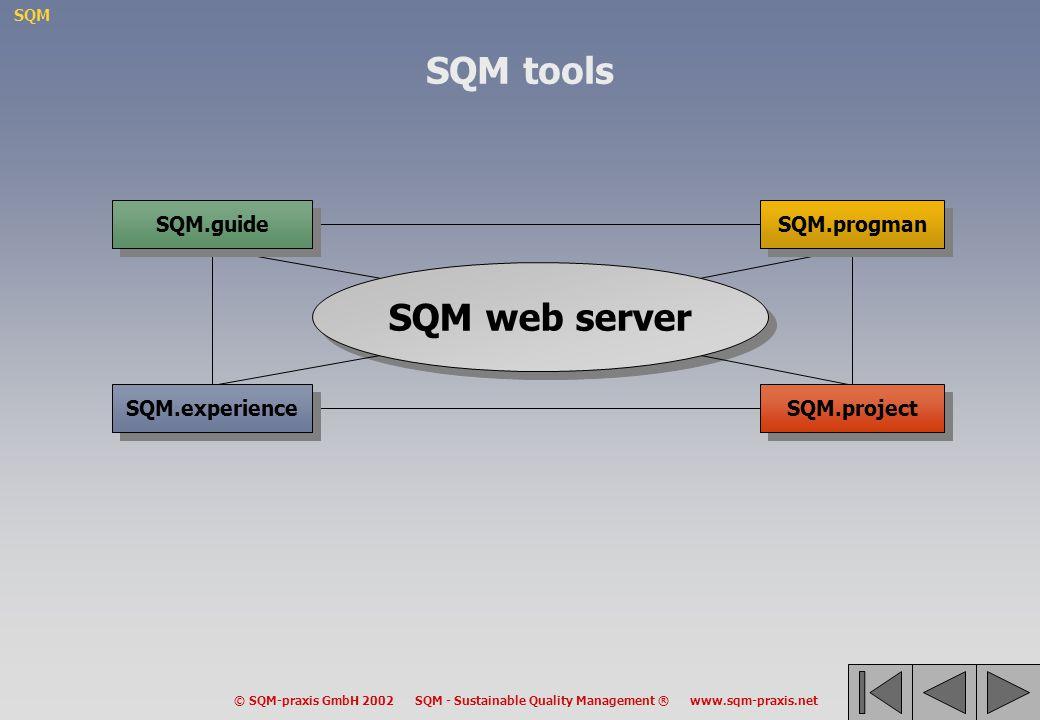 SQM tools SQM web server
