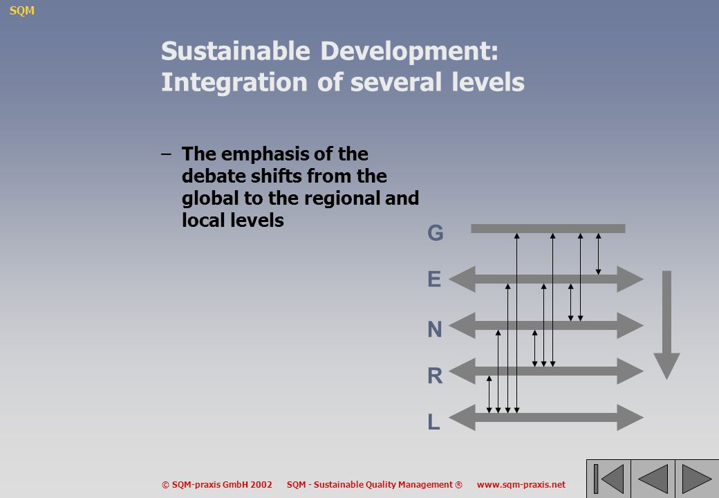 Sustainable Development: Integration of several levels