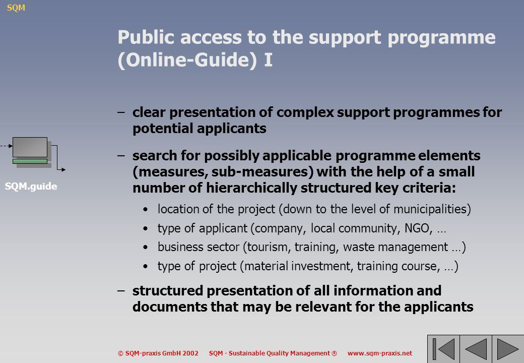 Public access to the support programme (Online-Guide) I