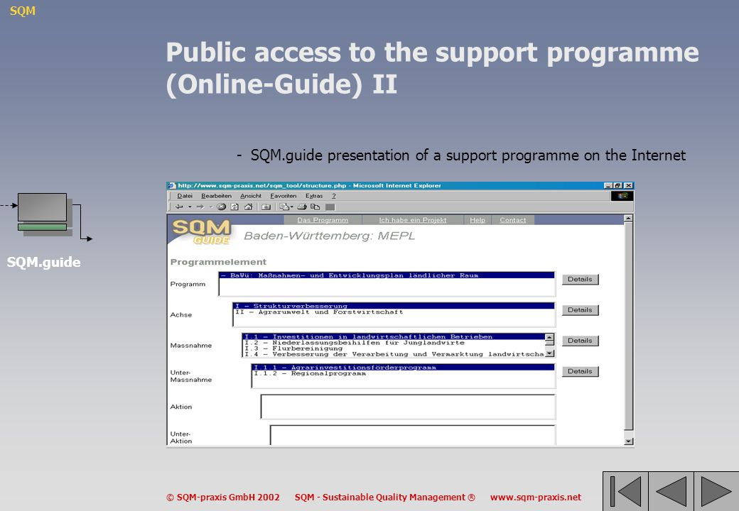 Public access to the support programme (Online-Guide) II