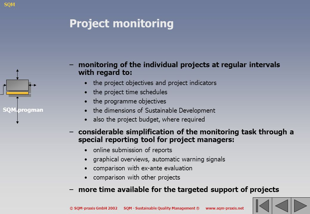 Project monitoring monitoring of the individual projects at regular intervals with regard to: the project objectives and project indicators.