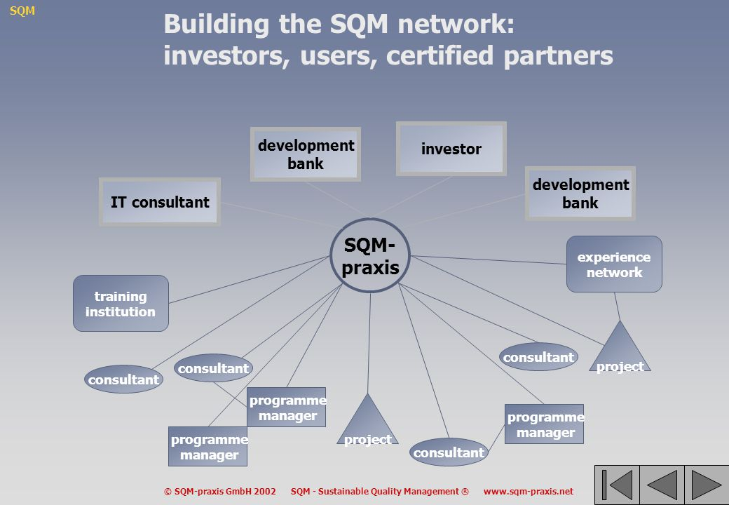 Building the SQM network: investors, users, certified partners