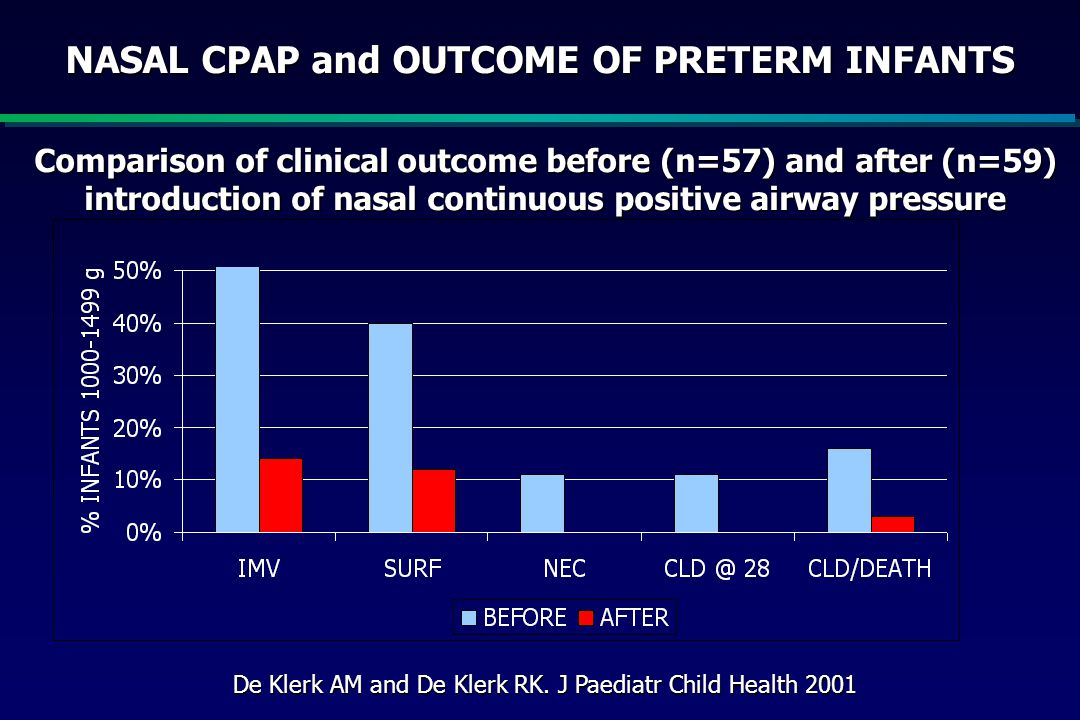 NASAL CPAP and OUTCOME OF PRETERM INFANTS