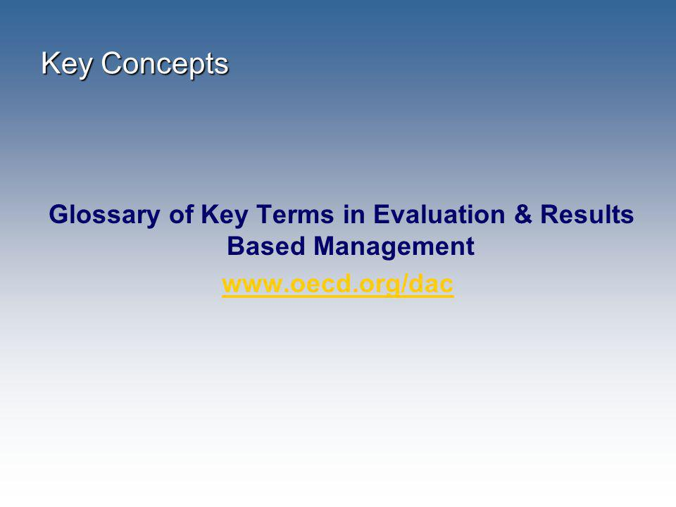Glossary of Key Terms in Evaluation & Results Based Management
